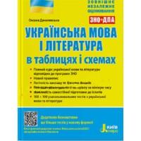 Українська мова і література в таблицях і схемах